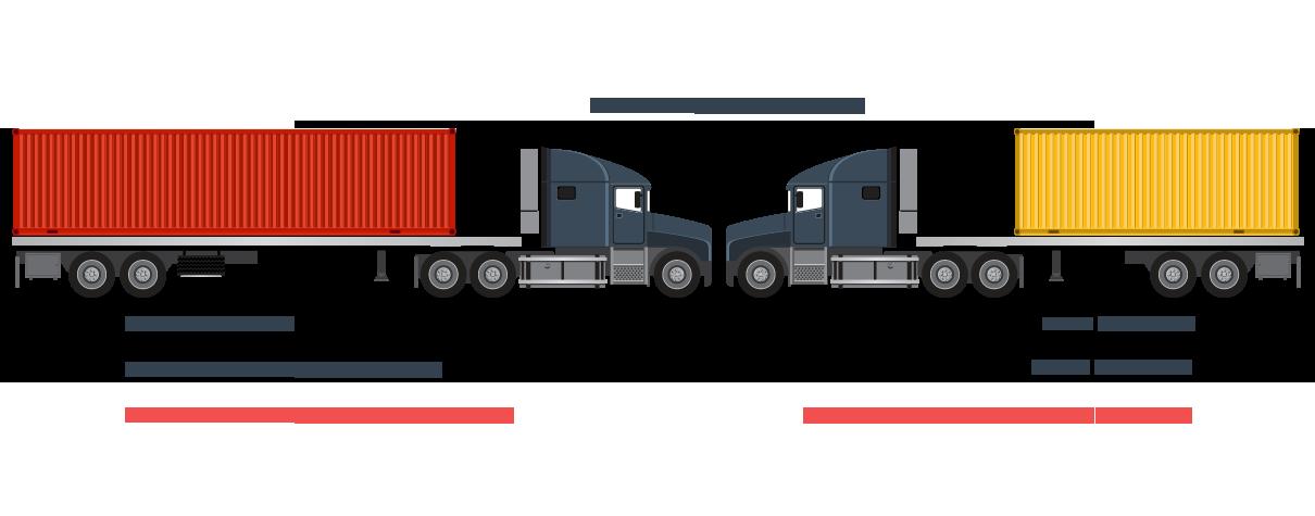 Cargo Weight Guide | Gulf Winds International